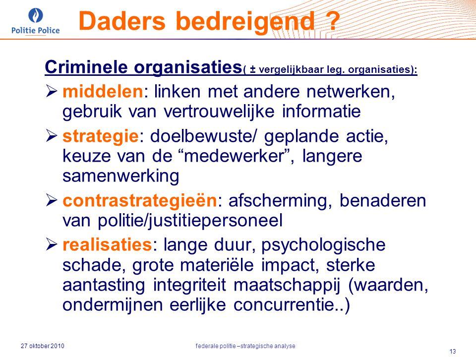 27 oktober 2010federale politie –strategische analyse 13 Criminele organisaties ( ± vergelijkbaar leg. organisaties):  middelen: linken met andere ne