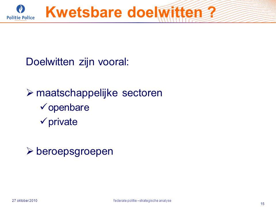 27 oktober 2010federale politie –strategische analyse 15 Doelwitten zijn vooral:  maatschappelijke sectoren openbare private  beroepsgroepen Kwetsba