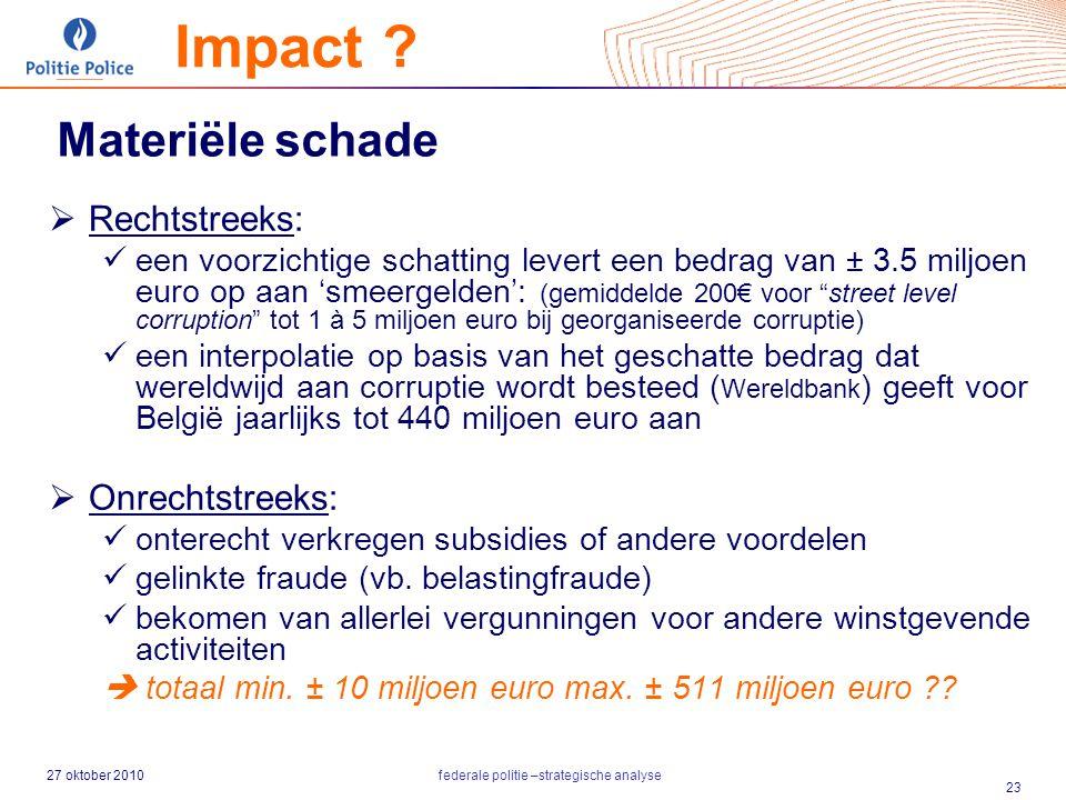 27 oktober 2010federale politie –strategische analyse 23 Materiële schade  Rechtstreeks: een voorzichtige schatting levert een bedrag van ± 3.5 miljo