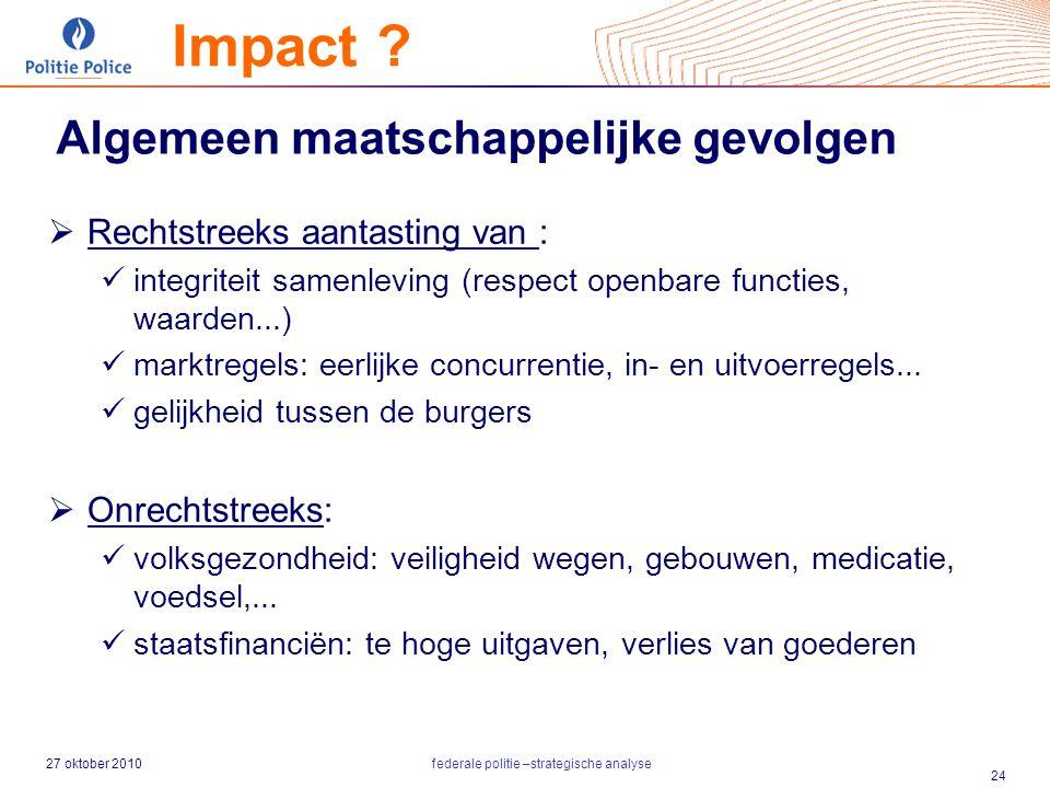 27 oktober 2010federale politie –strategische analyse 24 Algemeen maatschappelijke gevolgen  Rechtstreeks aantasting van : integriteit samenleving (r