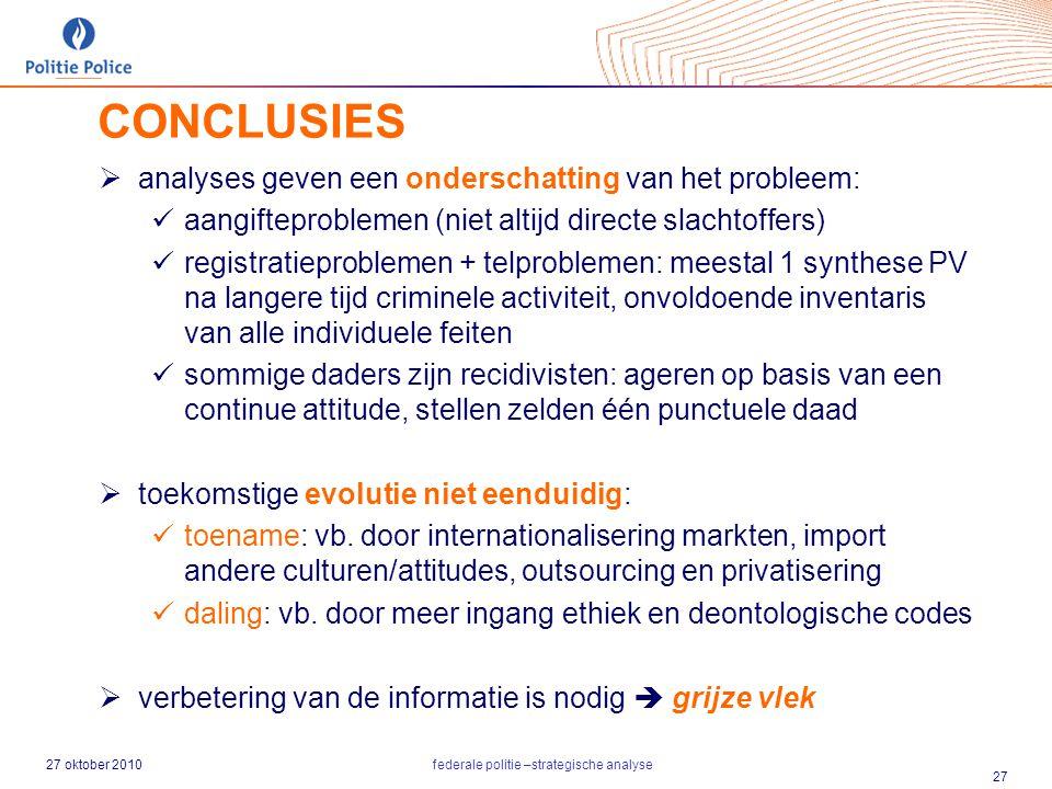 27 oktober 2010federale politie –strategische analyse 27 CONCLUSIES  analyses geven een onderschatting van het probleem: aangifteproblemen (niet alti
