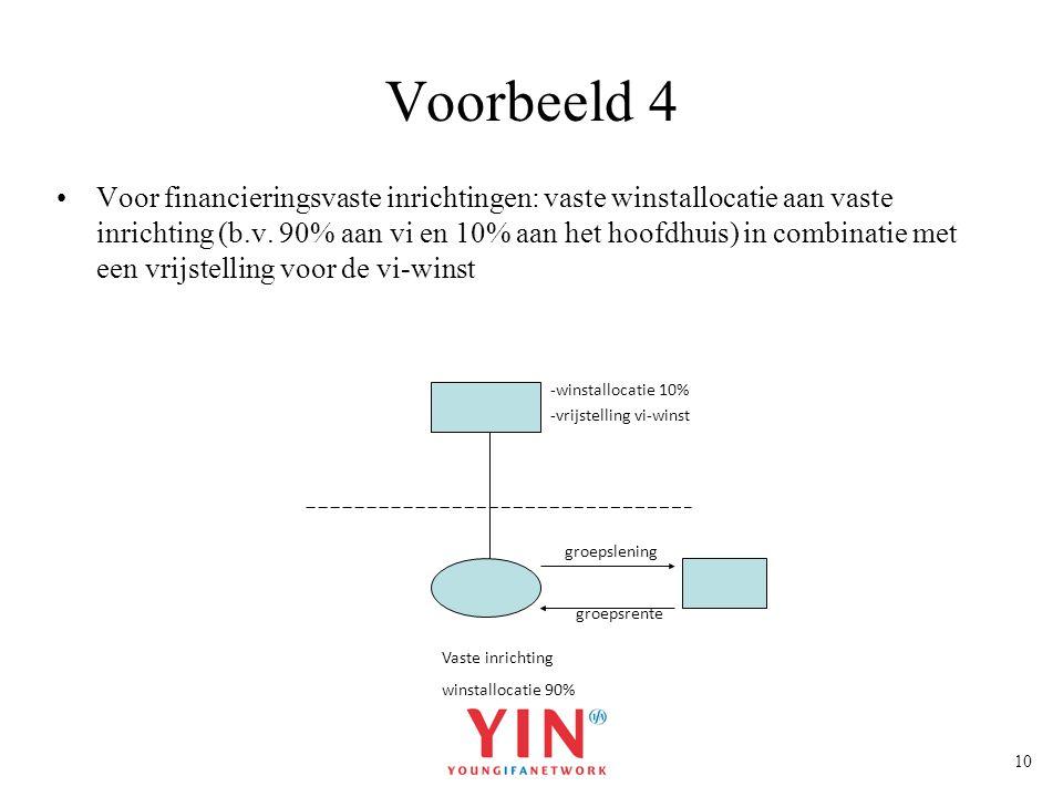10 Voorbeeld 4 Voor financieringsvaste inrichtingen: vaste winstallocatie aan vaste inrichting (b.v. 90% aan vi en 10% aan het hoofdhuis) in combinati