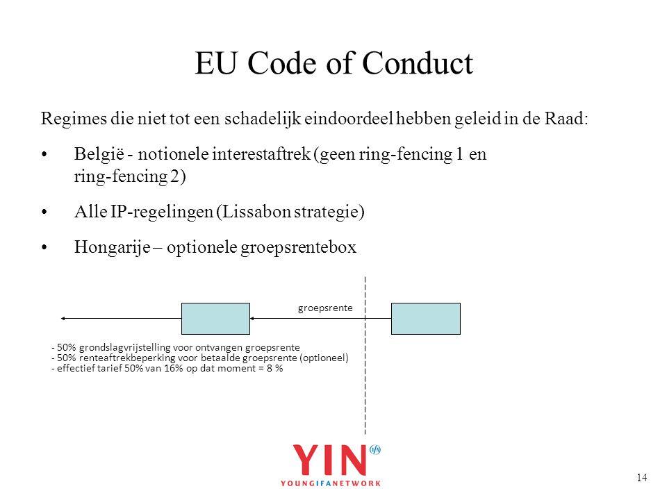 14 EU Code of Conduct Regimes die niet tot een schadelijk eindoordeel hebben geleid in de Raad: België - notionele interestaftrek (geen ring-fencing 1