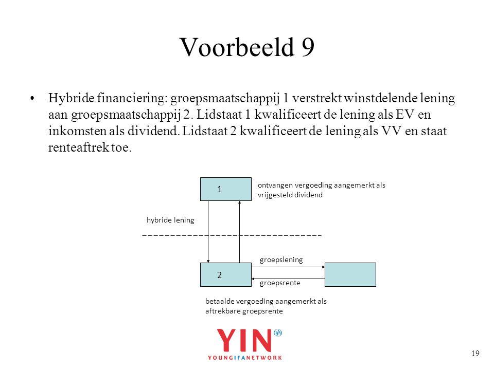 19 Voorbeeld 9 Hybride financiering: groepsmaatschappij 1 verstrekt winstdelende lening aan groepsmaatschappij 2. Lidstaat 1 kwalificeert de lening al