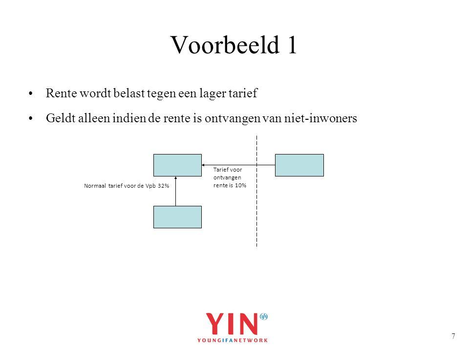 8 Voorbeeld 2 Rente wordt niet of slechts gedeeltelijk in de grondslag betrokken.