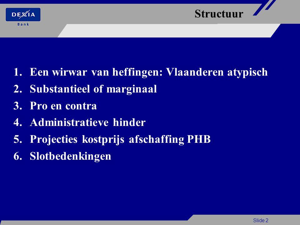 Slide 2 1.Een wirwar van heffingen: Vlaanderen atypisch 2.Substantieel of marginaal 3.Pro en contra 4.Administratieve hinder 5.Projecties kostprijs afschaffing PHB 6.Slotbedenkingen Structuur
