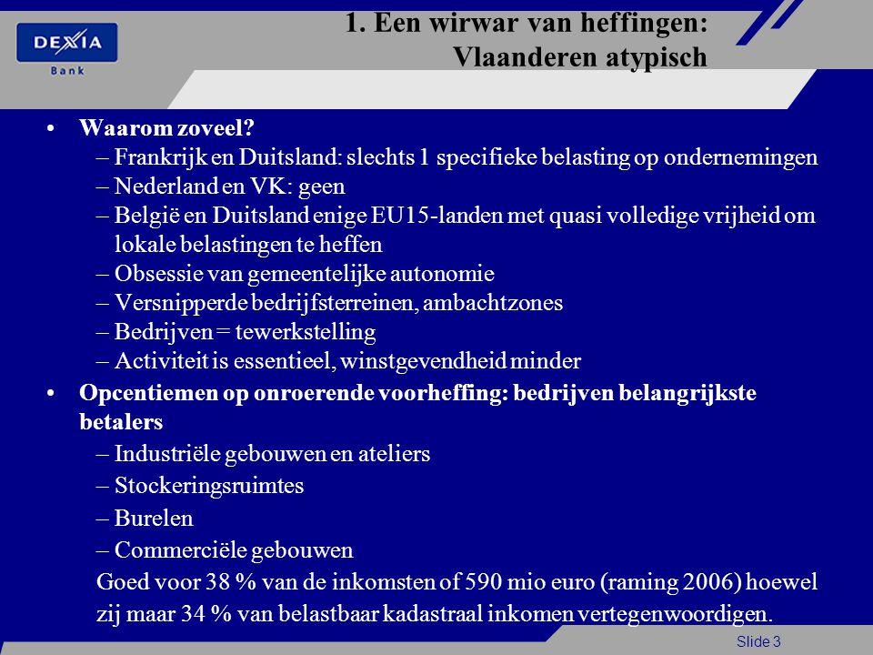 Slide 3 1. Een wirwar van heffingen: Vlaanderen atypisch Waarom zoveel.
