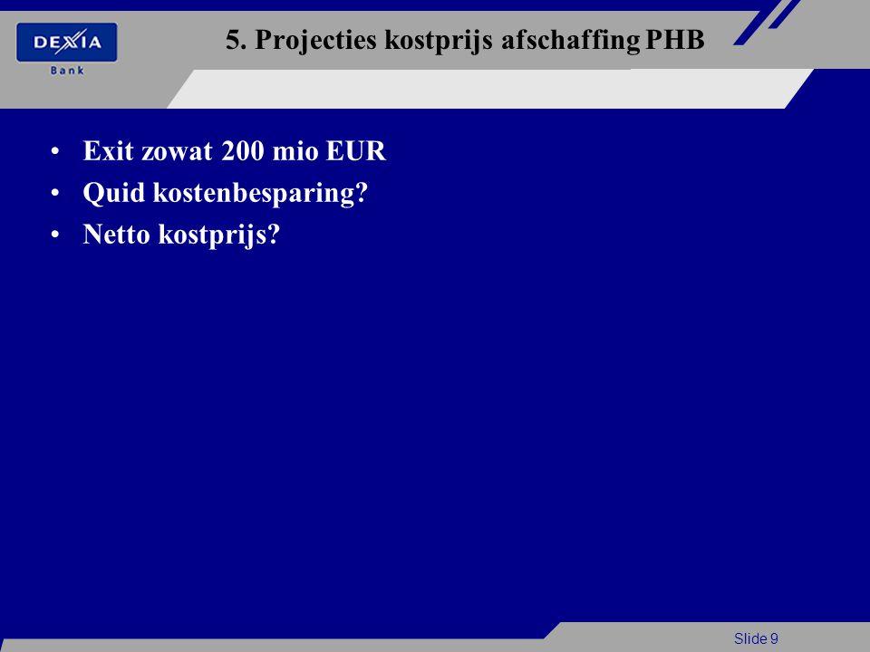Slide 9 5. Projecties kostprijs afschaffing PHB Exit zowat 200 mio EUR Quid kostenbesparing.