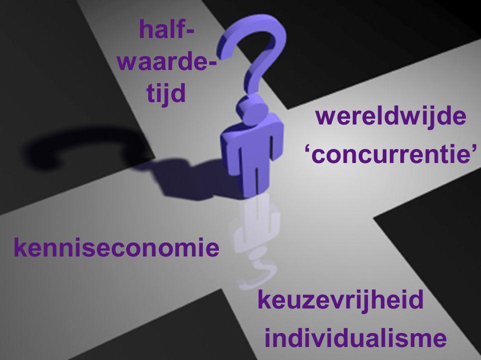 kenniseconomie keuzevrijheid individualisme wereldwijde 'concurrentie' half- waarde- tijd