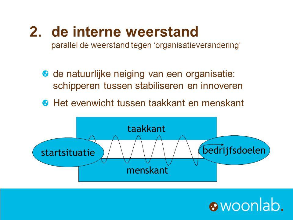 de natuurlijke neiging van een organisatie: schipperen tussen stabiliseren en innoveren Het evenwicht tussen taakkant en menskant 2.de interne weersta