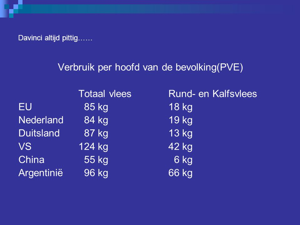 Davinci altijd pittig…… Verbruik per hoofd van de bevolking(PVE) Totaal vleesRund- en Kalfsvlees EU 85 kg18 kg Nederland 84 kg19 kg Duitsland 87 kg13