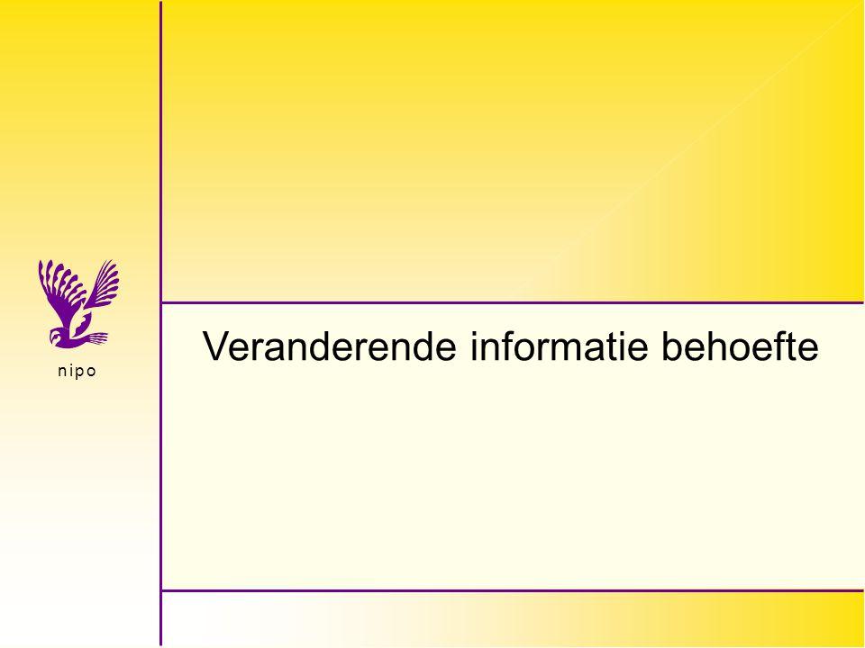 n i p on i p o Veranderende informatie behoefte