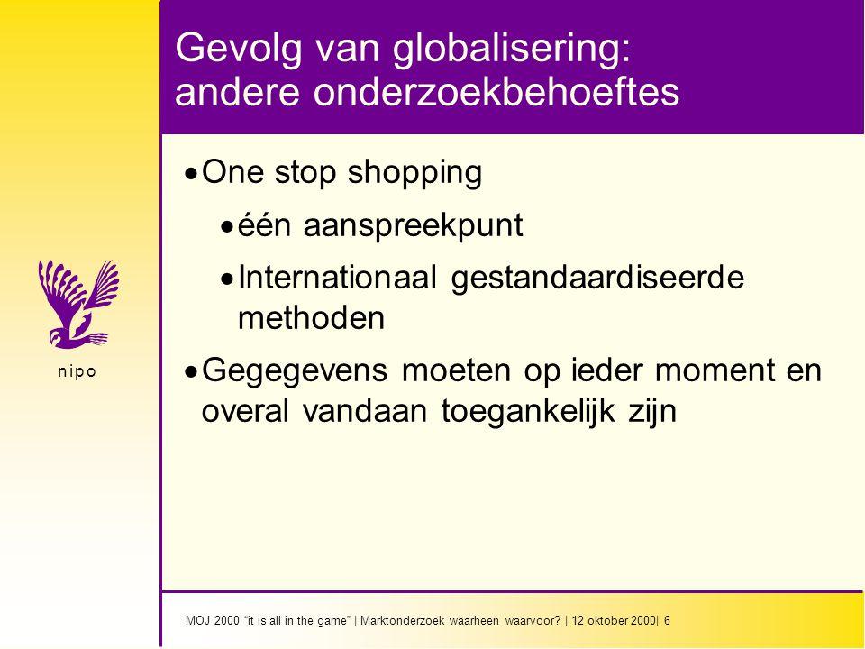 MOJ 2000 it is all in the game   Marktonderzoek waarheen waarvoor.