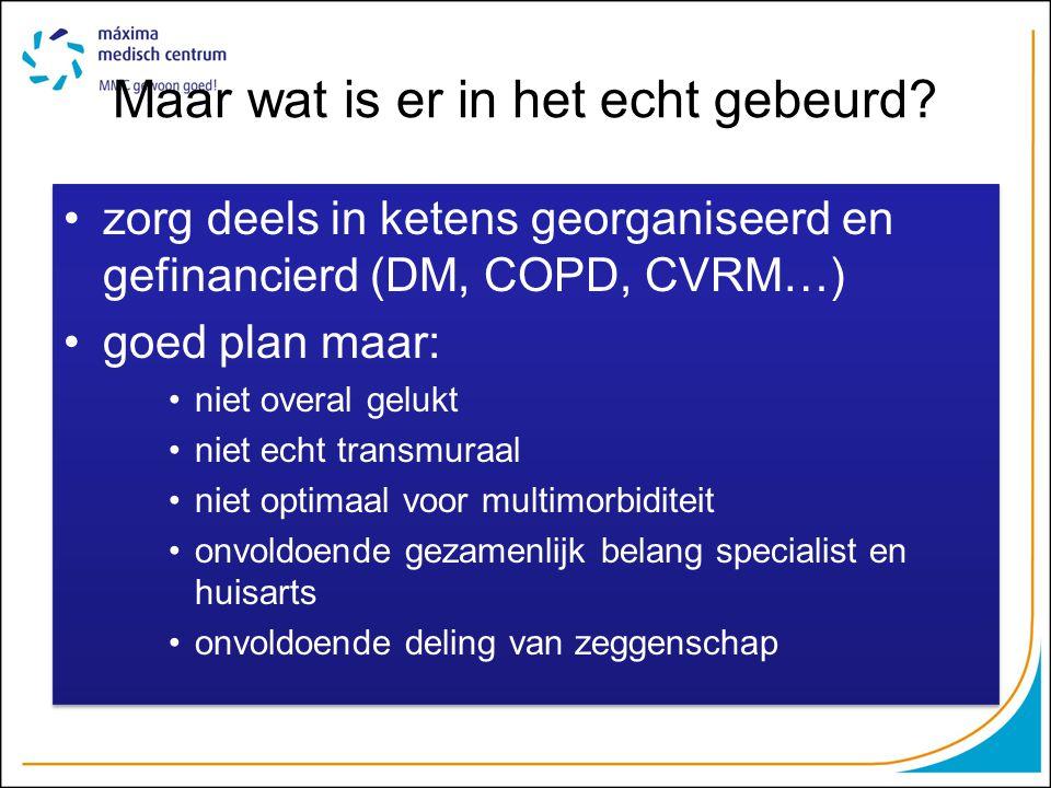 Maar wat is er in het echt gebeurd? zorg deels in ketens georganiseerd en gefinancierd (DM, COPD, CVRM…) goed plan maar: niet overal gelukt niet echt