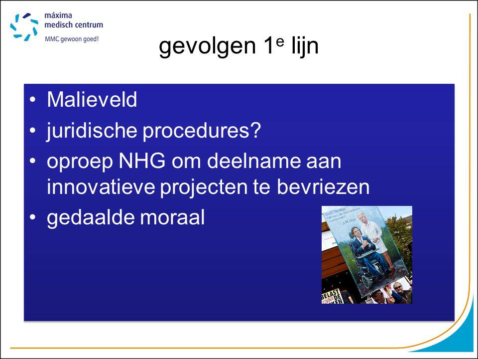 gevolgen 1 e lijn Malieveld juridische procedures? oproep NHG om deelname aan innovatieve projecten te bevriezen gedaalde moraal Malieveld juridische