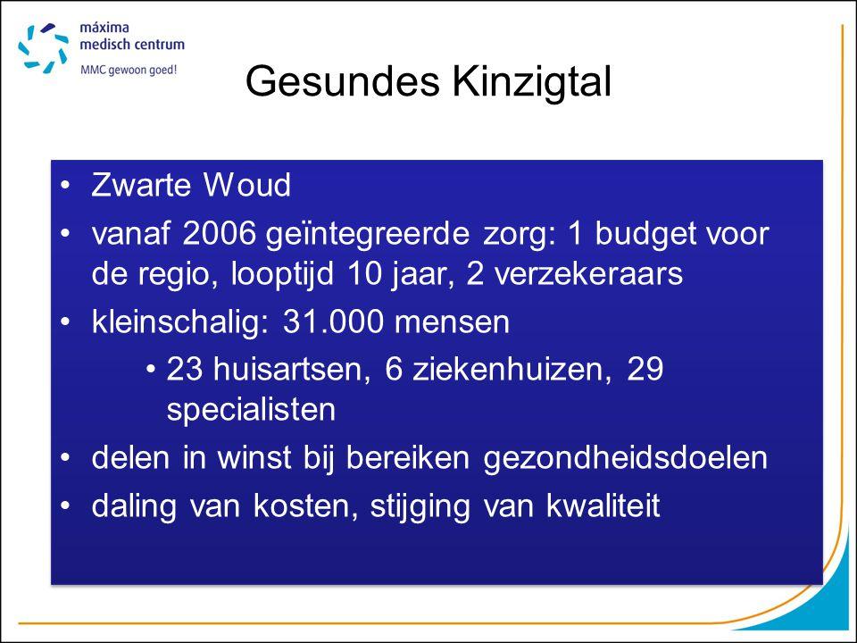 Gesundes Kinzigtal Zwarte Woud vanaf 2006 geïntegreerde zorg: 1 budget voor de regio, looptijd 10 jaar, 2 verzekeraars kleinschalig: 31.000 mensen 23