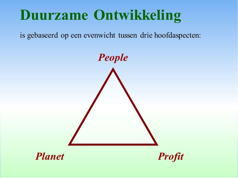 Duurzame Ontwikkeling is gebaseerd op een evenwicht tussen drie hoofdaspecten: People PlanetProfit