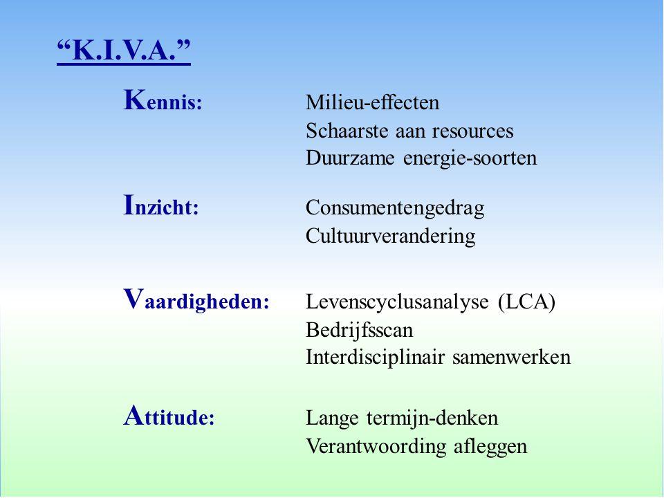 """""""K.I.V.A."""" K ennis:Milieu-effecten Schaarste aan resources Duurzame energie-soorten I nzicht:Consumentengedrag Cultuurverandering V aardigheden:Levens"""