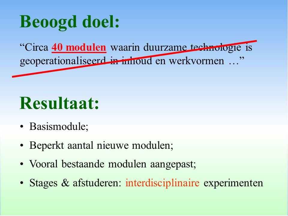 """Circa 40 modulen waarin duurzame technologie is geoperationaliseerd in inhoud en werkvormen …"" Beoogd doel: Basismodule; Beperkt aantal nieuwe module"