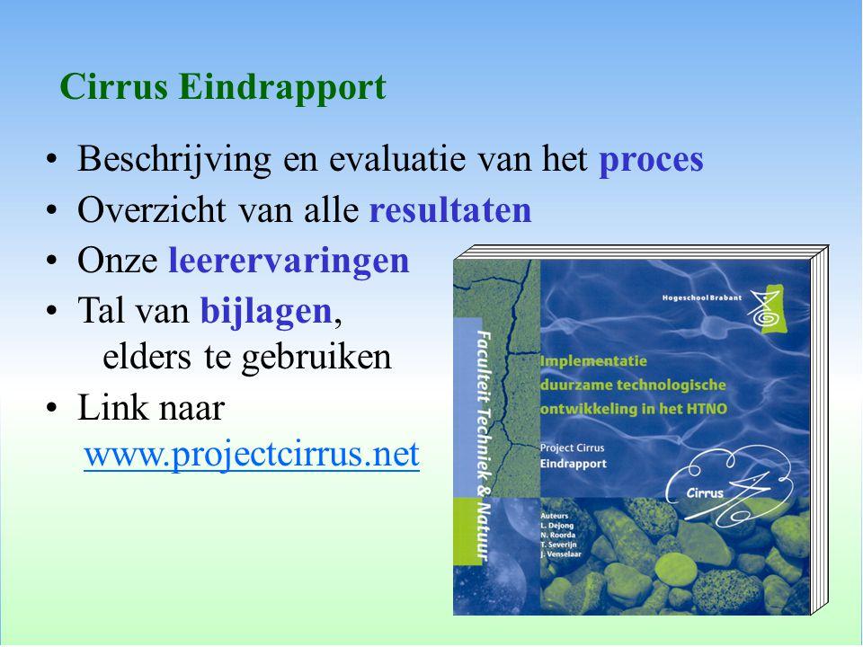 Cirrus Eindrapport Beschrijving en evaluatie van het proces Overzicht van alle resultaten Onze leerervaringen Tal van bijlagen, elders te gebruiken Li
