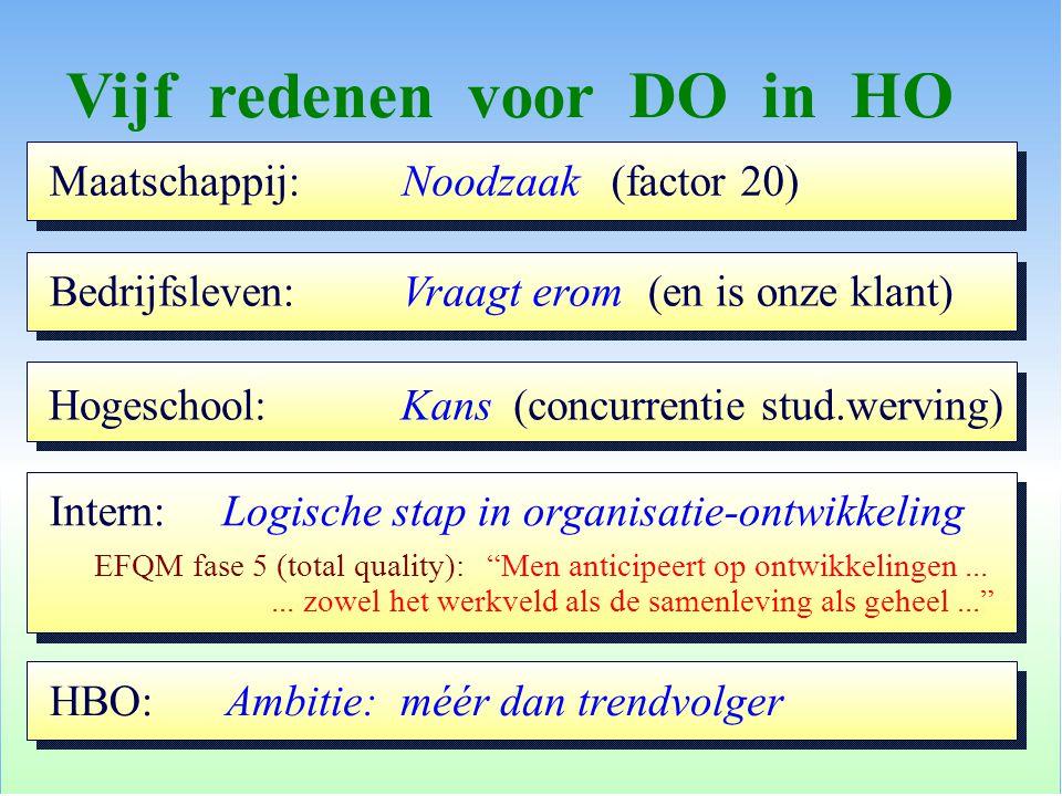 Stichting Duurzaam Hoger Onderwijs Keurmerk Duurzaam Hoger Onderwijs Hogeschool Brabant Faculteit Techniek & Natuur voor alle opleidingen