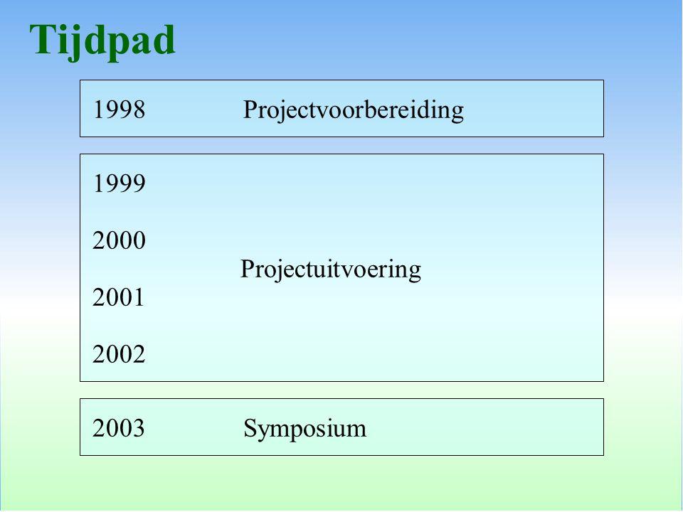 1999 2000 2001 2002 1998 Projectvoorbereiding 2003 Symposium Projectuitvoering Tijdpad