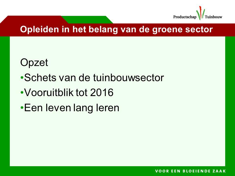 Opleiden in het belang van de groene sector Opzet Schets van de tuinbouwsector Vooruitblik tot 2016 Een leven lang leren