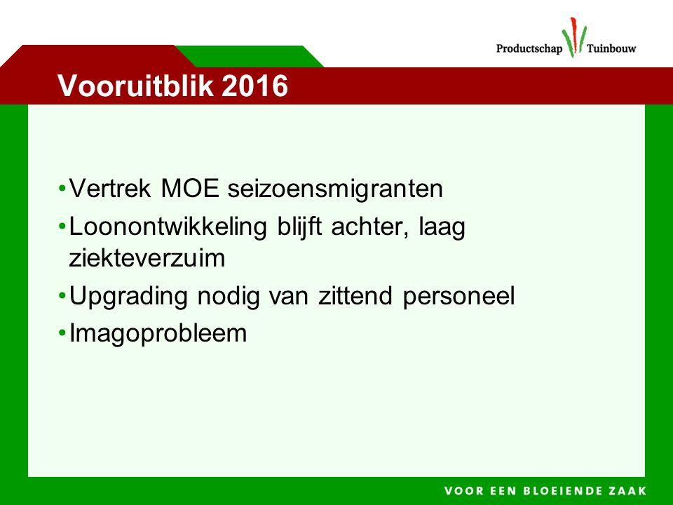 Vooruitblik 2016 Vertrek MOE seizoensmigranten Loonontwikkeling blijft achter, laag ziekteverzuim Upgrading nodig van zittend personeel Imagoprobleem