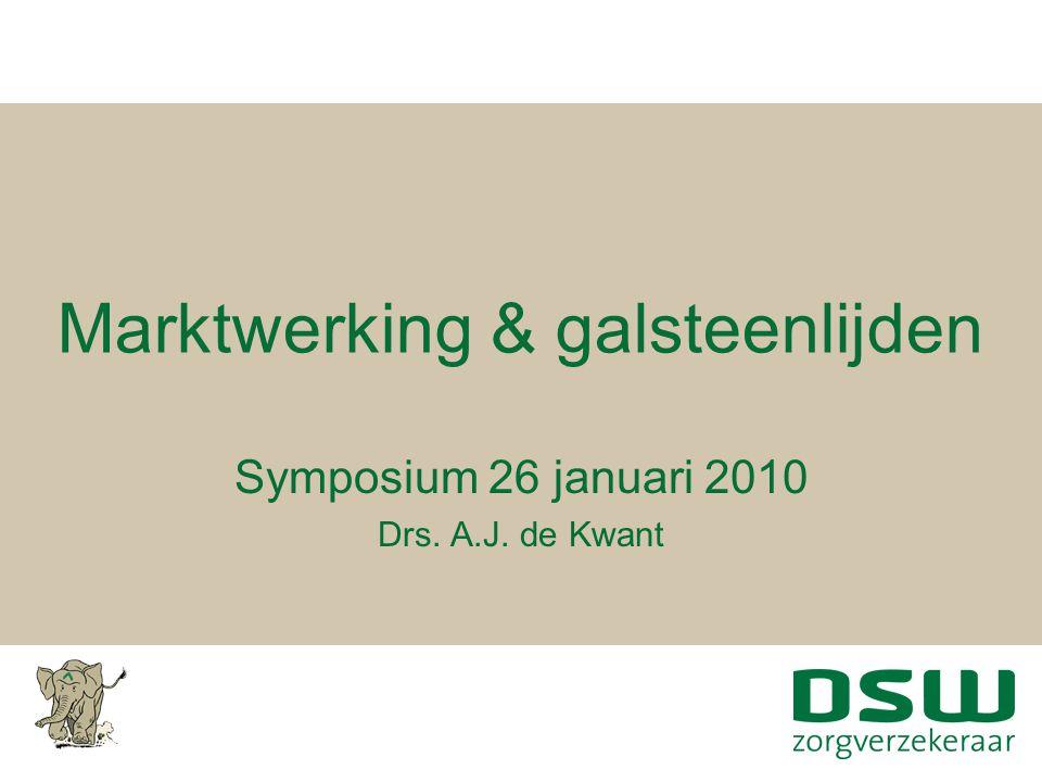 Marktwerking & galsteenlijden Symposium 26 januari 2010 Drs. A.J. de Kwant