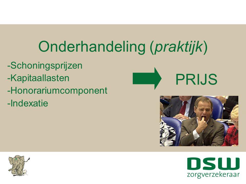 Onderhandeling (praktijk) -Schoningsprijzen -Kapitaallasten -Honorariumcomponent -Indexatie PRIJS