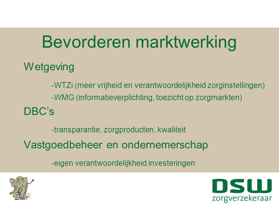 Bevorderen marktwerking Wetgeving -WTZi (meer vrijheid en verantwoordelijkheid zorginstellingen) -WMG (informatieverplichting, toezicht op zorgmarkten