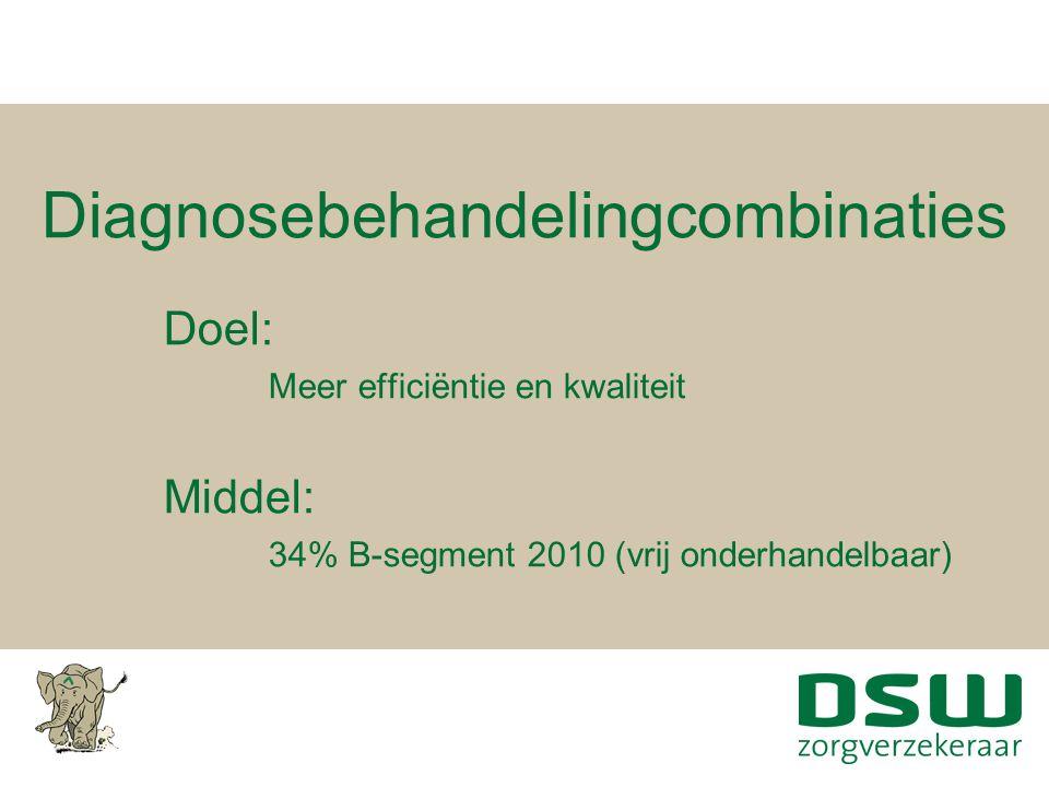 Diagnosebehandelingcombinaties Doel: Meer efficiëntie en kwaliteit Middel: 34% B-segment 2010 (vrij onderhandelbaar)