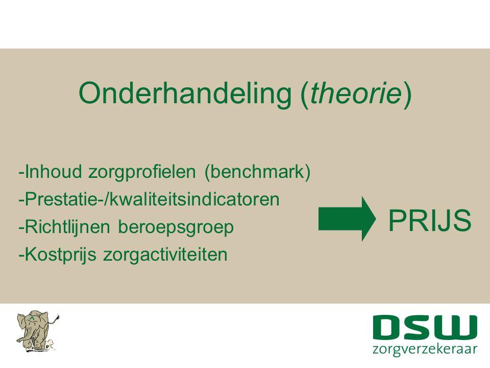 Onderhandeling (theorie) -Inhoud zorgprofielen (benchmark) -Prestatie-/kwaliteitsindicatoren -Richtlijnen beroepsgroep -Kostprijs zorgactiviteiten PRI