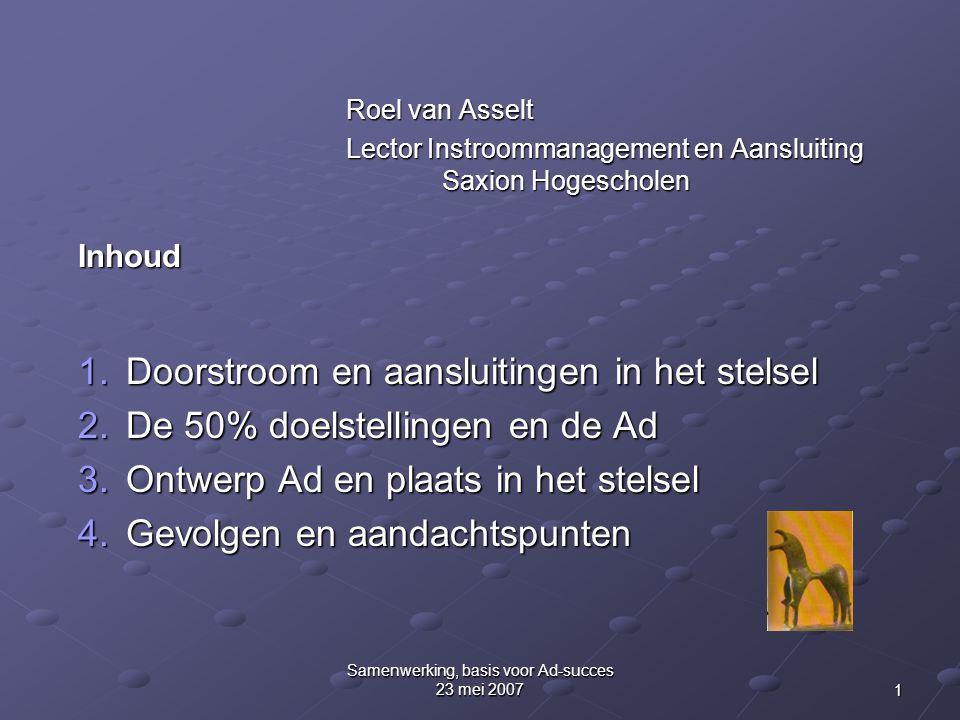 1 Samenwerking, basis voor Ad-succes 23 mei 2007 Roel van Asselt Lector Instroommanagement en Aansluiting Saxion Hogescholen Lector Instroommanagement