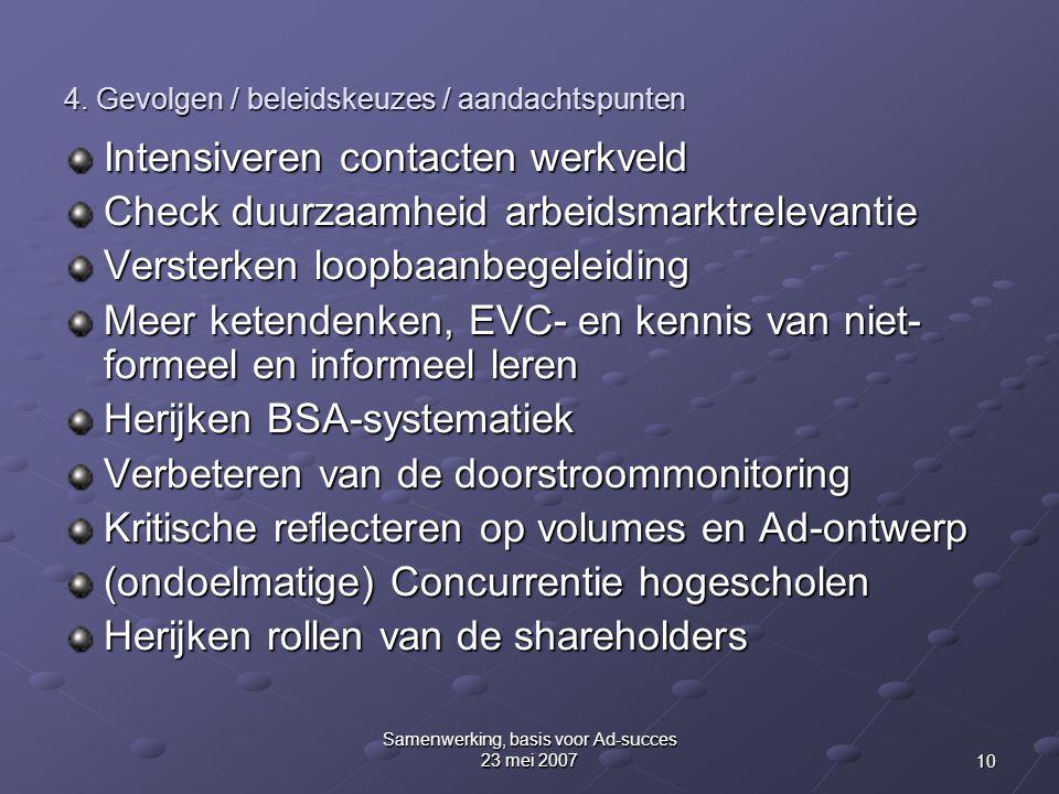 10 Samenwerking, basis voor Ad-succes 23 mei 2007 4. Gevolgen / beleidskeuzes / aandachtspunten Intensiveren contacten werkveld Check duurzaamheid arb