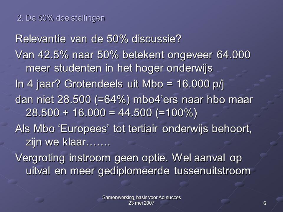 6 Samenwerking, basis voor Ad-succes 23 mei 2007 2. De 50% doelstellingen Relevantie van de 50% discussie? Van 42.5% naar 50% betekent ongeveer 64.000