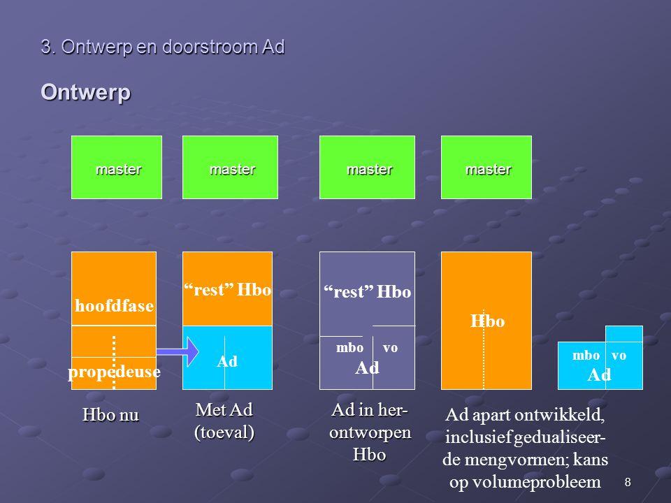 "8 3. Ontwerp en doorstroom Ad Ontwerp ""rest"" Hbo mbo vo Ad Ad in her- ontworpenHbo master master Met Ad (toeval) ""rest"" Hbo Ad ""rest"" Hbo master maste"