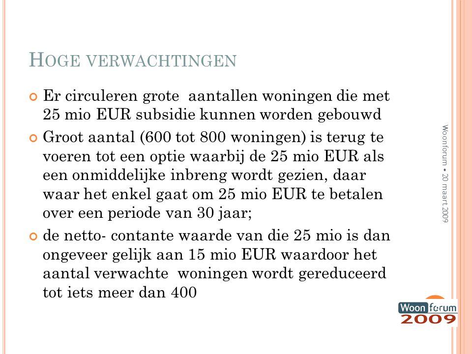 H OGE VERWACHTINGEN Er circuleren grote aantallen woningen die met 25 mio EUR subsidie kunnen worden gebouwd Groot aantal (600 tot 800 woningen) is te
