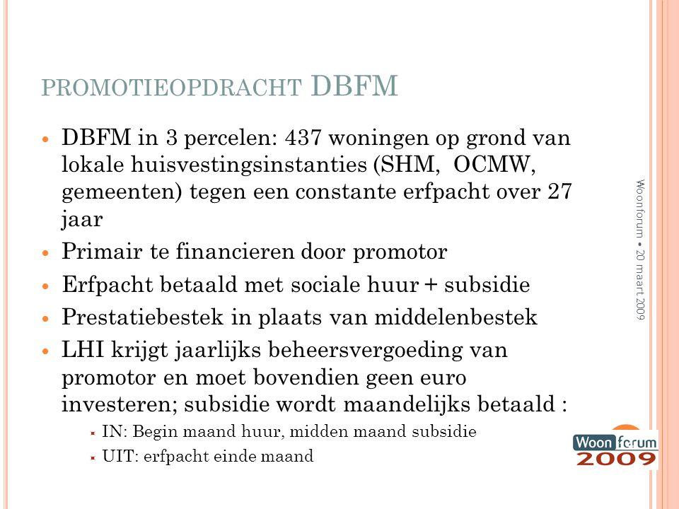 PROMOTIEOPDRACHT DBFM DBFM in 3 percelen: 437 woningen op grond van lokale huisvestingsinstanties (SHM, OCMW, gemeenten) tegen een constante erfpacht