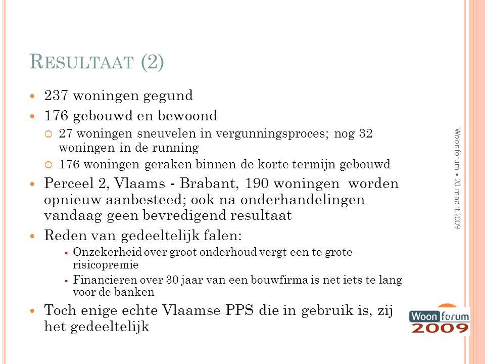 R ESULTAAT (2) 237 woningen gegund 176 gebouwd en bewoond  27 woningen sneuvelen in vergunningsproces; nog 32 woningen in de running  176 woningen g