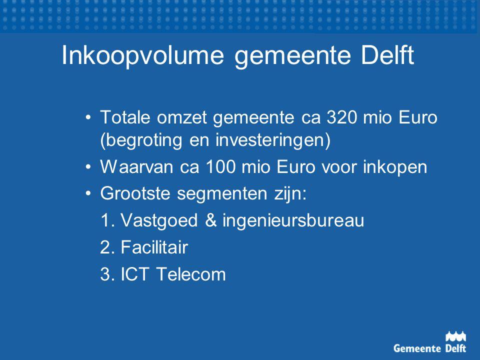 Inkoopvolume gemeente Delft Totale omzet gemeente ca 320 mio Euro (begroting en investeringen) Waarvan ca 100 mio Euro voor inkopen Grootste segmenten zijn: 1.