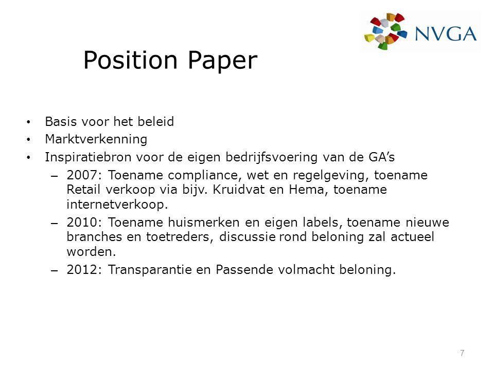 Position Paper Basis voor het beleid Marktverkenning Inspiratiebron voor de eigen bedrijfsvoering van de GA's – 2007: Toename compliance, wet en regel