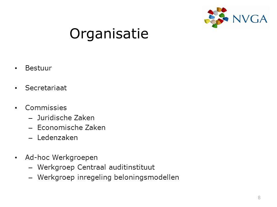 Organisatie Bestuur Secretariaat Commissies – Juridische Zaken – Economische Zaken – Ledenzaken Ad-hoc Werkgroepen – Werkgroep Centraal auditinstituut