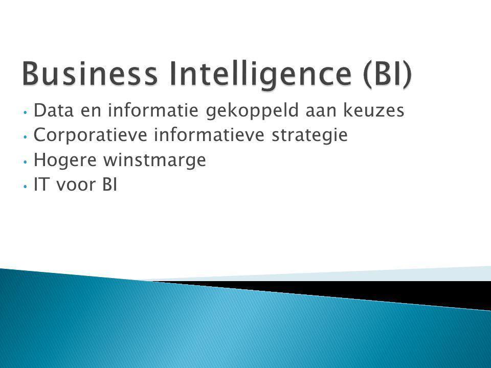 Data en informatie gekoppeld aan keuzes Corporatieve informatieve strategie Hogere winstmarge IT voor BI
