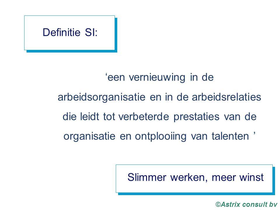 'een vernieuwing in de arbeidsorganisatie en in de arbeidsrelaties die leidt tot verbeterde prestaties van de organisatie en ontplooiing van talenten ' Definitie SI: Slimmer werken, meer winst