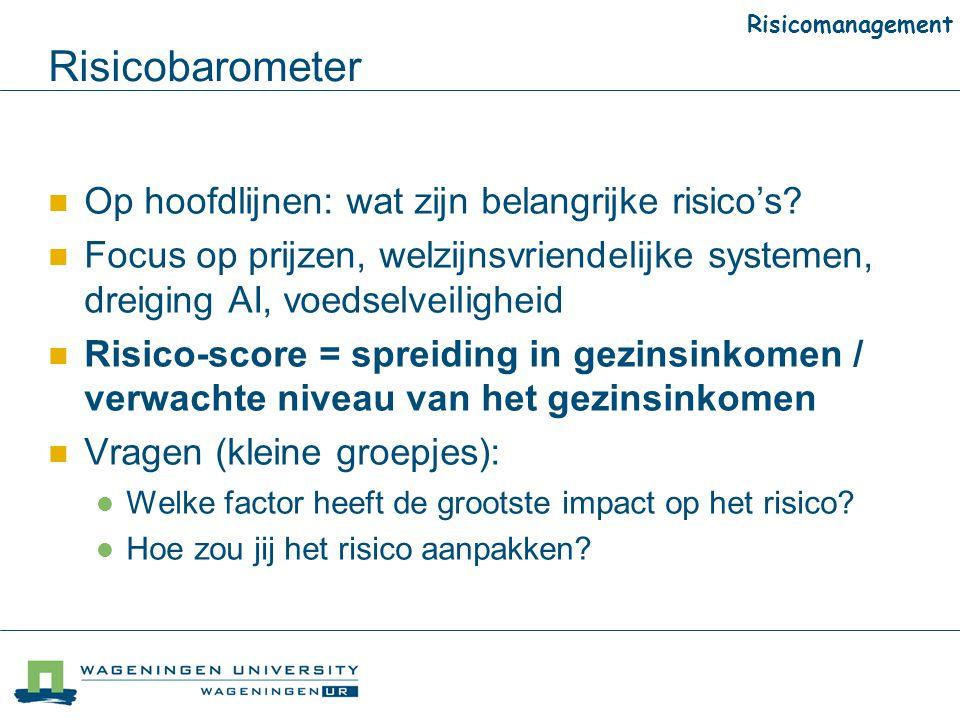 Risicobarometer Op hoofdlijnen: wat zijn belangrijke risico's? Focus op prijzen, welzijnsvriendelijke systemen, dreiging AI, voedselveiligheid Risico-