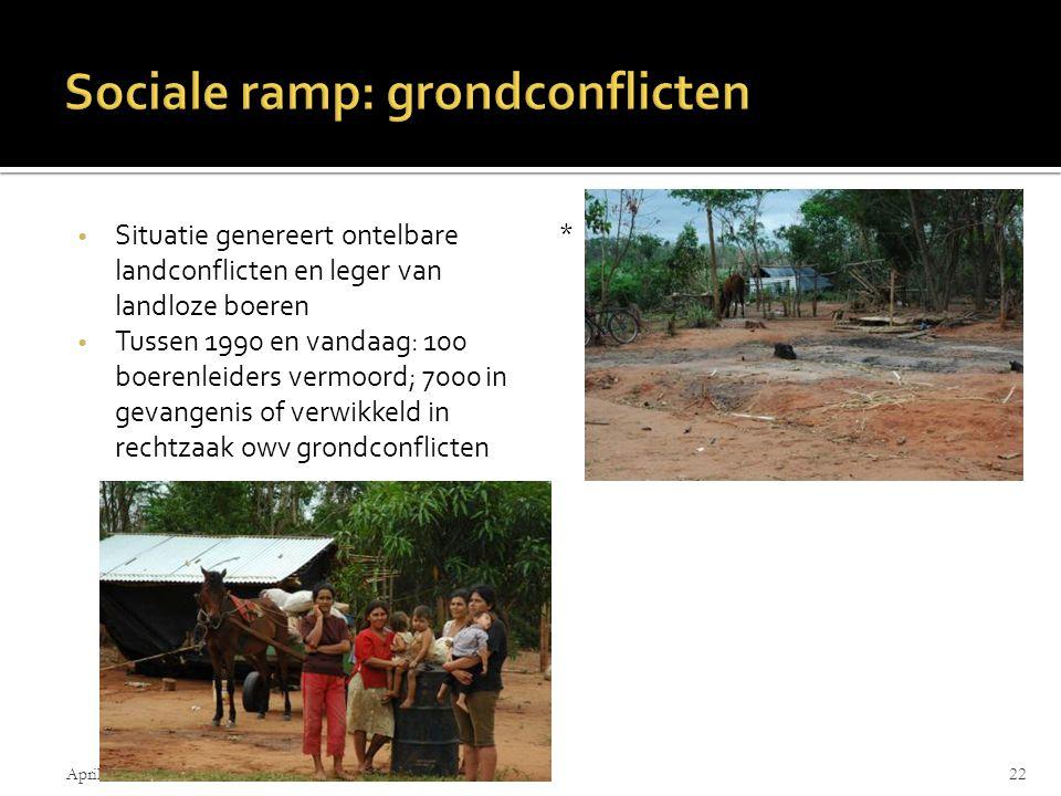 Situatie genereert ontelbare landconflicten en leger van landloze boeren Tussen 1990 en vandaag: 100 boerenleiders vermoord; 7000 in gevangenis of ver