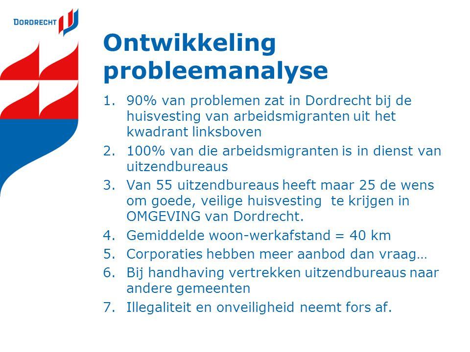 Ontwikkeling probleemanalyse 1.90% van problemen zat in Dordrecht bij de huisvesting van arbeidsmigranten uit het kwadrant linksboven 2.100% van die arbeidsmigranten is in dienst van uitzendbureaus 3.Van 55 uitzendbureaus heeft maar 25 de wens om goede, veilige huisvesting te krijgen in OMGEVING van Dordrecht.