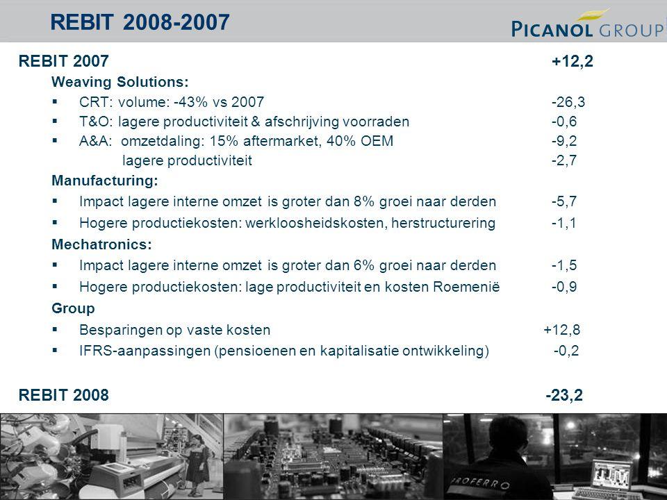 10 REBIT 2007 +12,2 Weaving Solutions:  CRT: volume: -43% vs 2007 -26,3  T&O: lagere productiviteit & afschrijving voorraden-0,6  A&A: omzetdaling: 15% aftermarket, 40% OEM-9,2 lagere productiviteit -2,7 Manufacturing:  Impact lagere interne omzet is groter dan 8% groei naar derden-5,7  Hogere productiekosten: werkloosheidskosten, herstructurering -1,1 Mechatronics:  Impact lagere interne omzet is groter dan 6% groei naar derden -1,5  Hogere productiekosten: lage productiviteit en kosten Roemenië-0,9 Group  Besparingen op vaste kosten +12,8  IFRS-aanpassingen (pensioenen en kapitalisatie ontwikkeling) -0,2 REBIT 2008 -23,2 REBIT 2008-2007