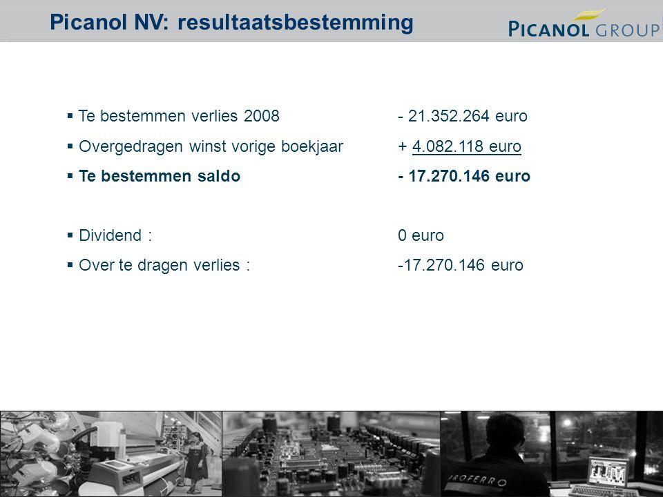 15 Picanol NV: resultaatsbestemming  Te bestemmen verlies 2008- 21.352.264 euro  Overgedragen winst vorige boekjaar+ 4.082.118 euro  Te bestemmen saldo- 17.270.146 euro  Dividend :0 euro  Over te dragen verlies :-17.270.146 euro